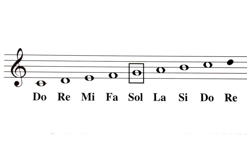 orgao  método  a schmoll  1a parte  scribdcom