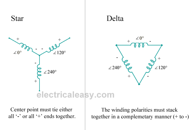 Star delta configuration three phase
