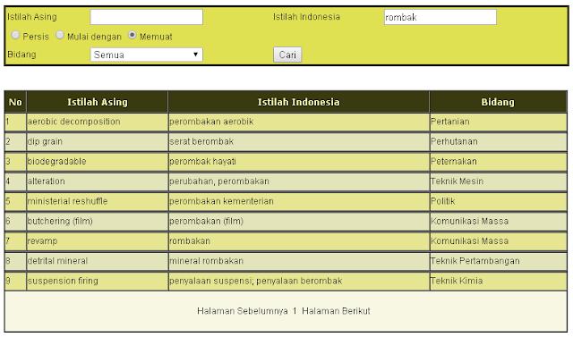 Glosarium Bahasa Indonesia