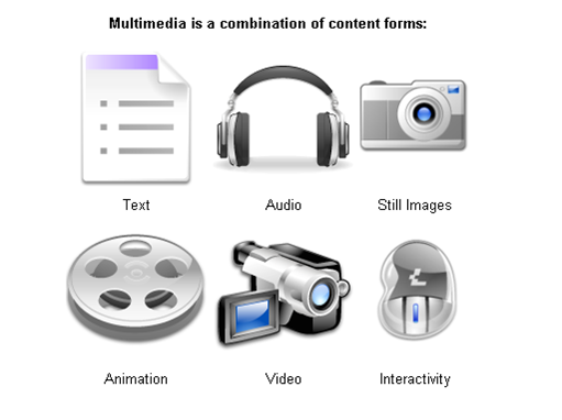 the use of multimedia or mixed media systems in presentations Advantages and disadvantages of multimedia  multimedia is distinguished from mixed media in  to computer-based systems that use associative.
