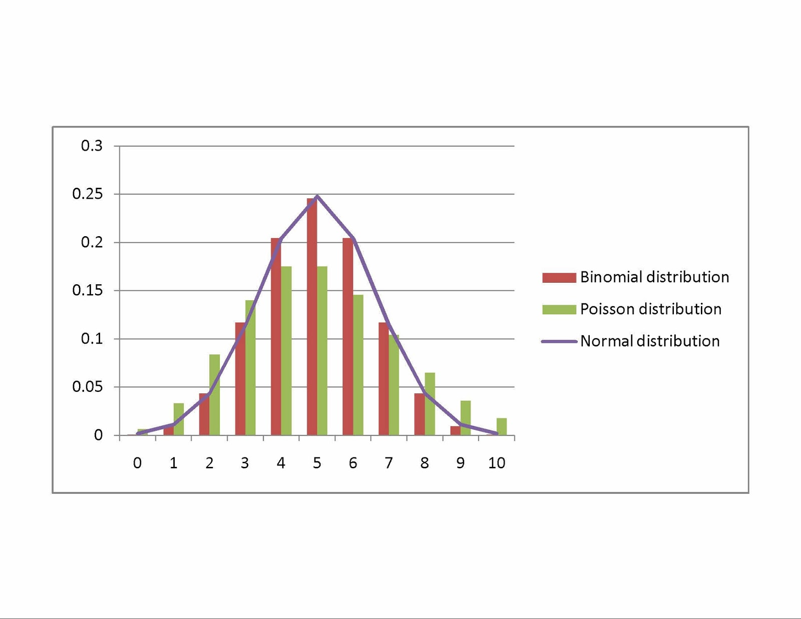 statistics coursework year 11