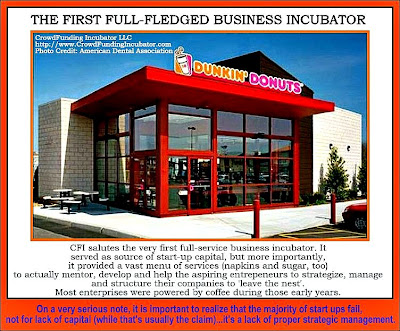 First Full-Fledged Business Incubator