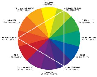 Konsep warna fachrie reza megantara warna kontras bisa didapatkan dari warna yang berseberangan memotong titik tengah segitiga terdiri atas warna primer dan warna sekunder ccuart Gallery