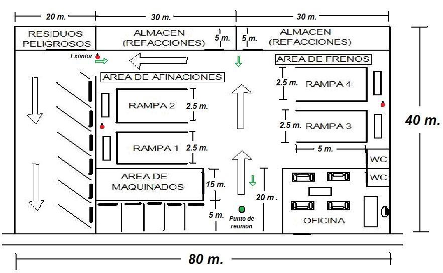 Diagrama de flujo de un taller mecanico automotriz auto wiring fast service taller mecanico especializado en afinaciones y frenos rh fast service ma91v blogspot com diagrama de flujo de un taller mecanico automotriz pdf ccuart Image collections