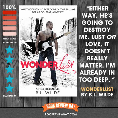 Wonderlust by B.L. Wilde
