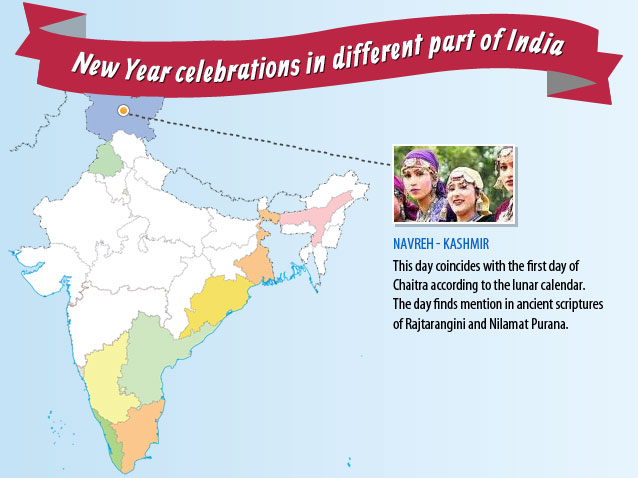 New Year Celebrations in Kashmir, India