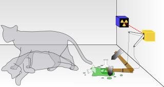ilustrasi kucing schrodinger