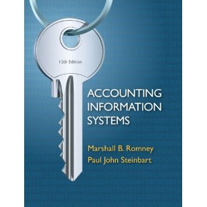 Information Systems all about me publishing