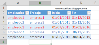 Power Query: Agrupar por.