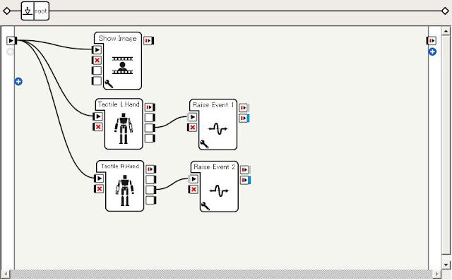 ChoregrapheとJavaScriptによるPepperアプリ開発