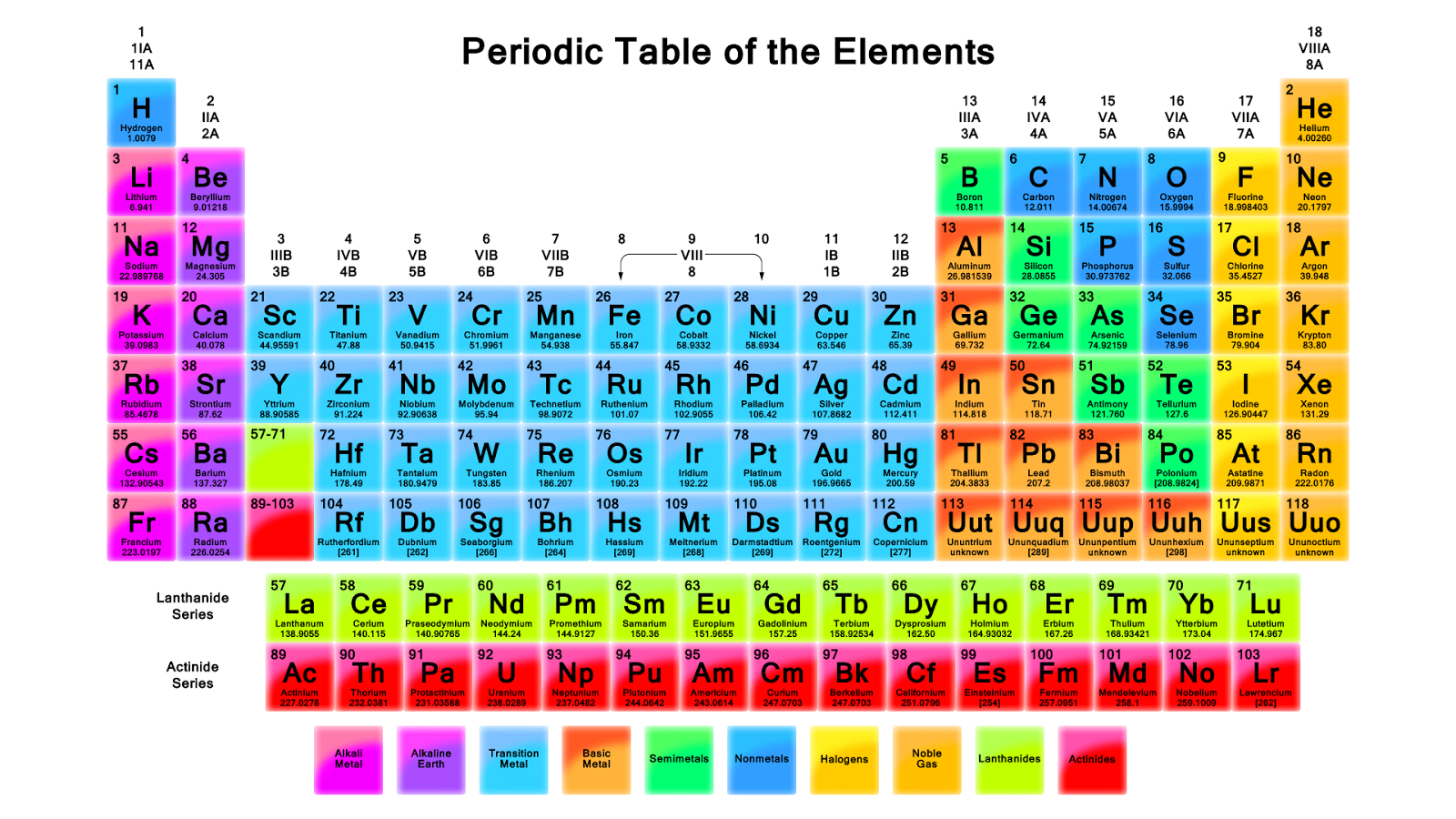 Giveaway no queue why queue noq bookstore is here he can now memorise all the elements their codes their atomic numbers he sings this silly periodic table of elements song by tom lehrer more than 10 gamestrikefo Choice Image