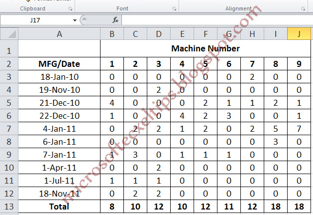 how to use if and countif together in excel