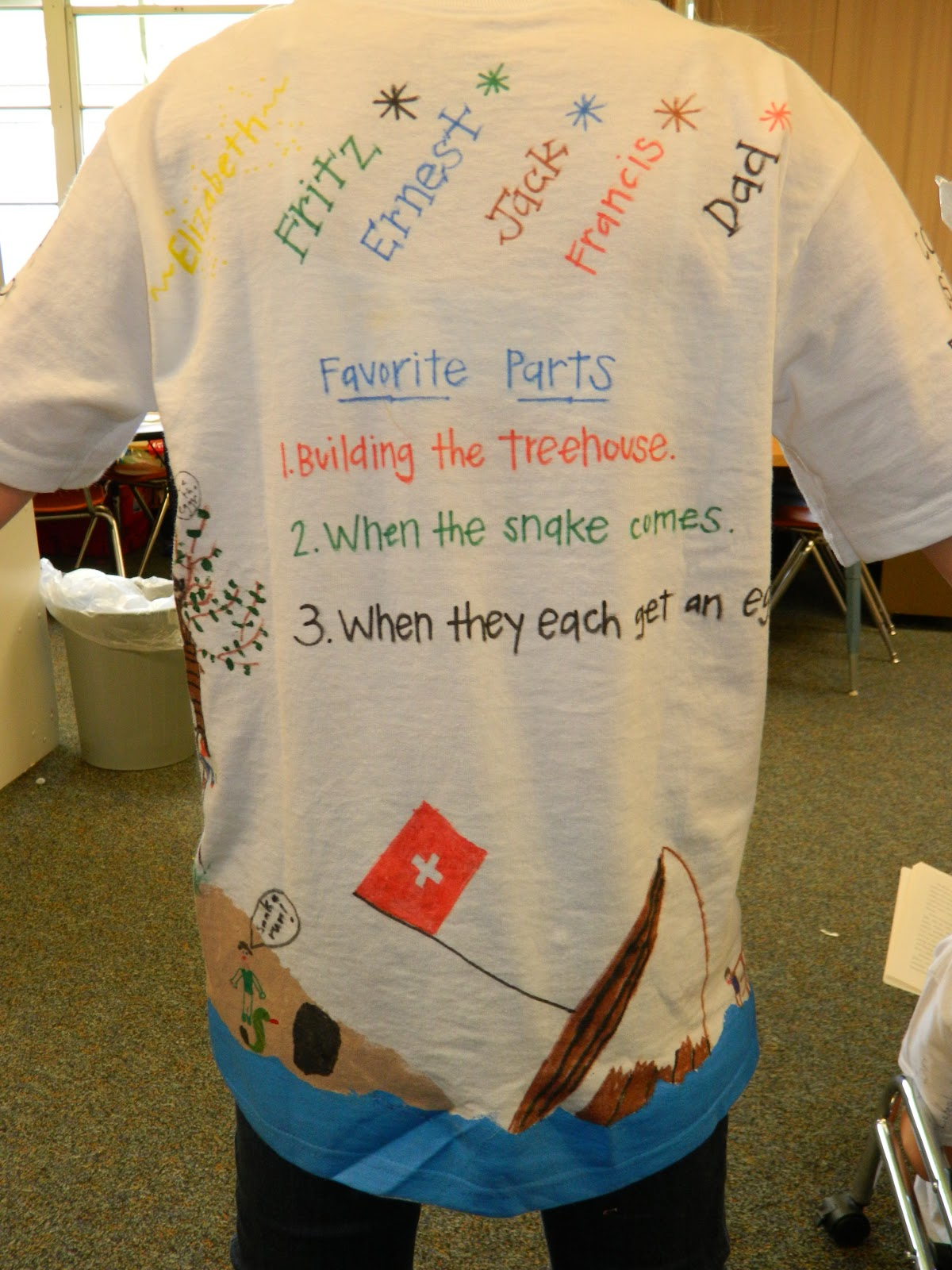 Shirt design rubric - T Shirt Book Report