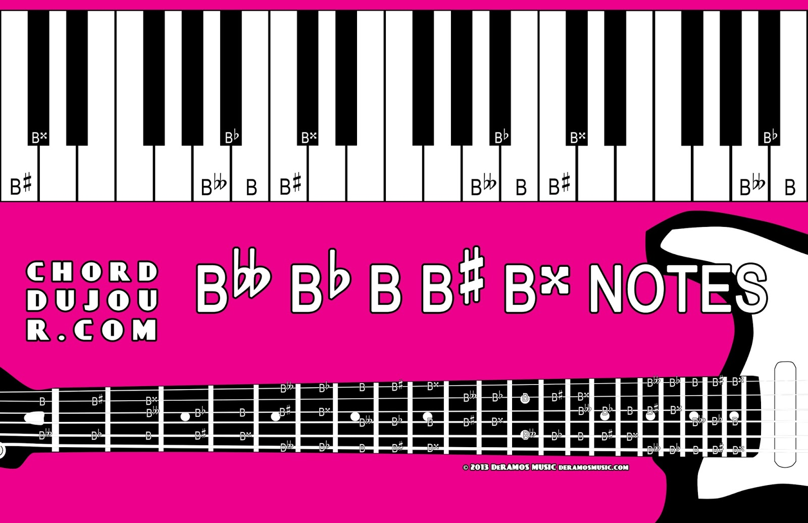 Chord du jour dictionary b note dictionary b note hexwebz Gallery