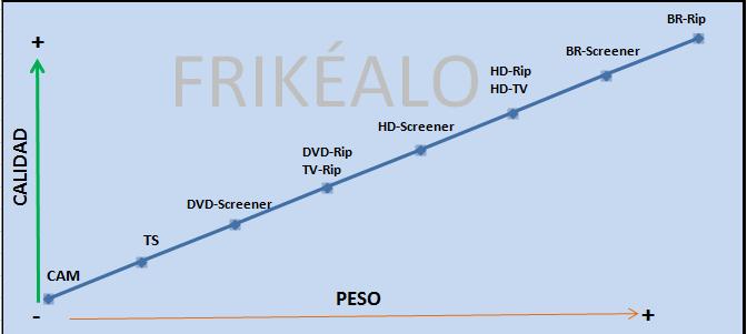 que significa dvd screener