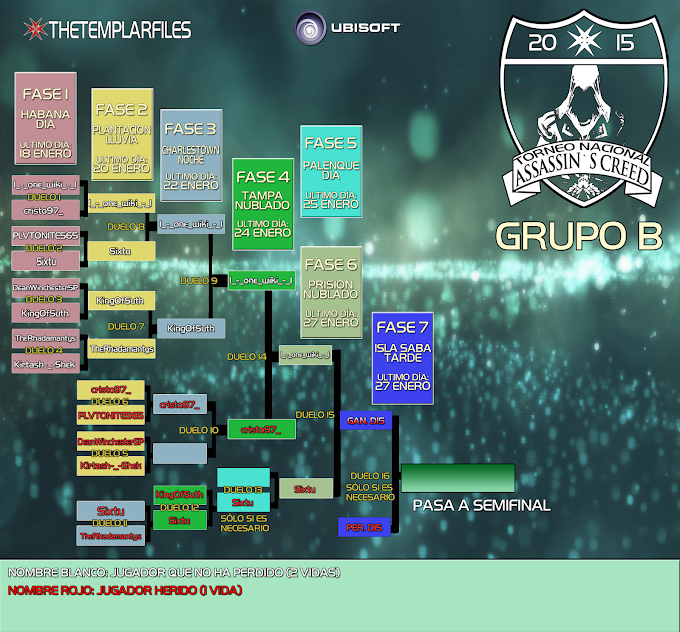 CUADRO DEL GRUPO GrupoB