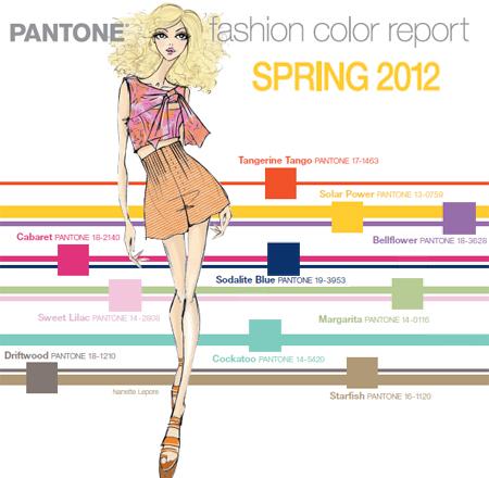 PANTONE Цветове за Дамска Мода Пролет 2012