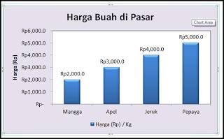 grafik batang excel 2007