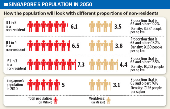 how to solve aging population in hong kong
