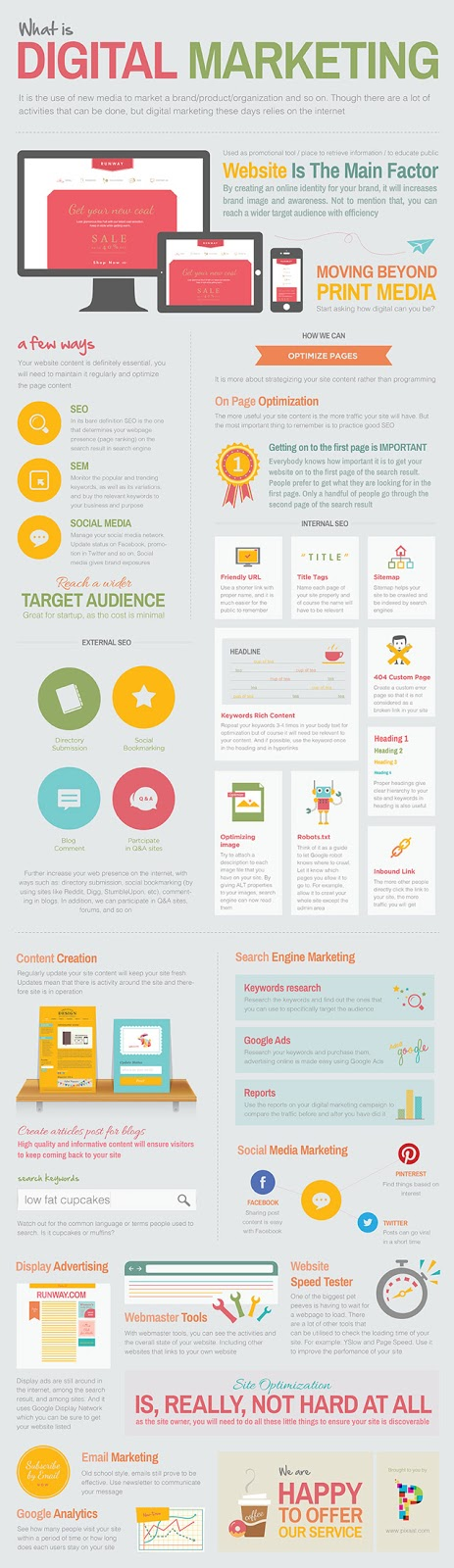[Image: digital-marketing-infographic.jpg]