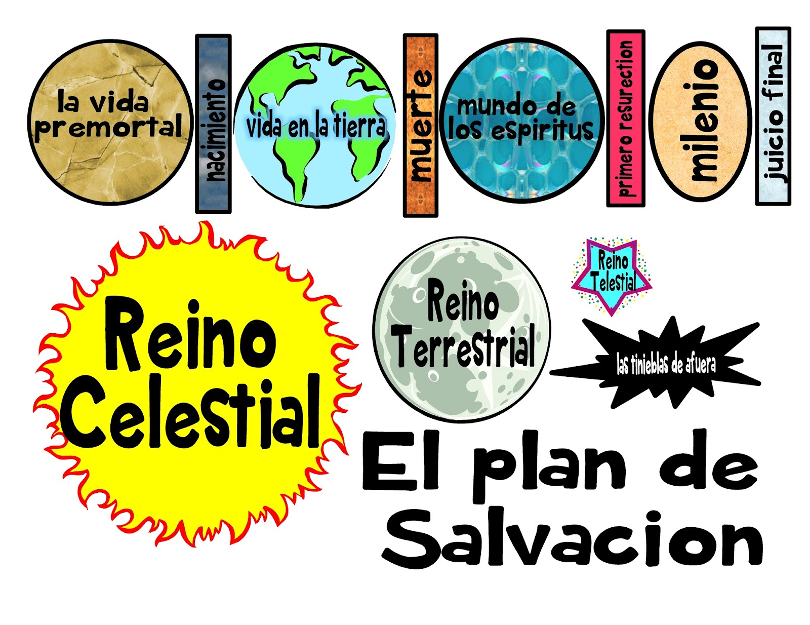 Hollyshome church fun plan of salvation cut outs in spanish and click on the picture to make it larger right click to save it into your pictures or copy and paste it into your printing program pooptronica