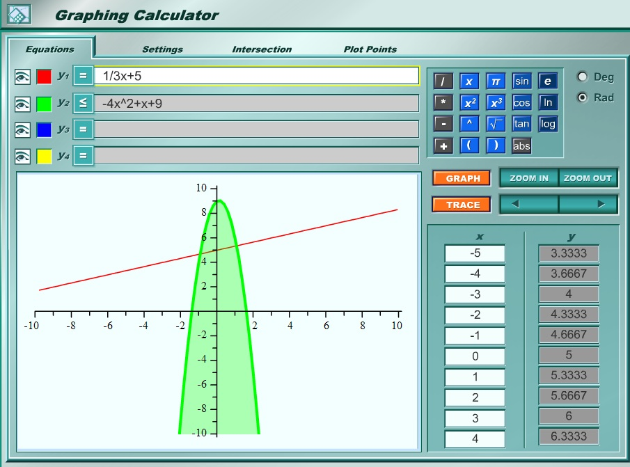 RockyRoer: Online Graphing Calculator