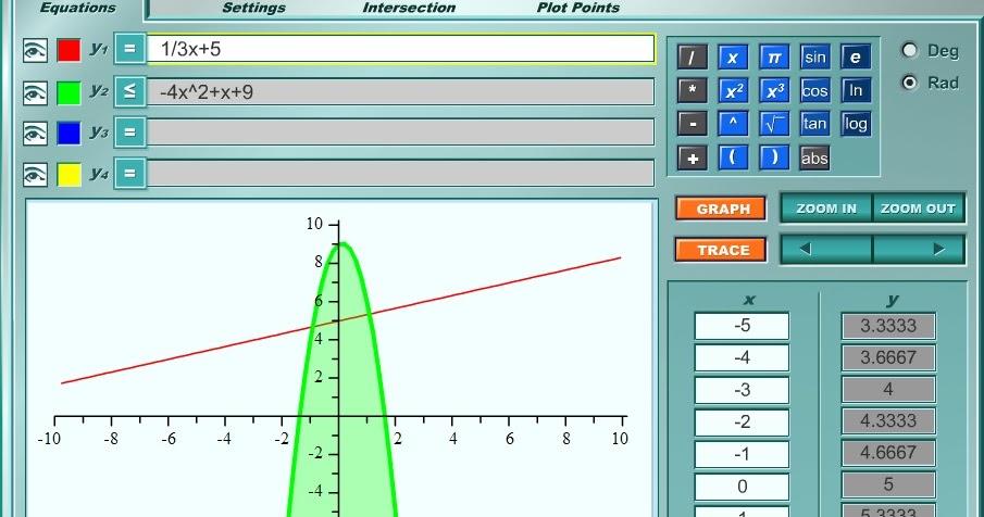 RockyRoer: Online Graphing Calculator