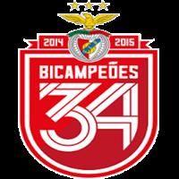 Bicampeões #34