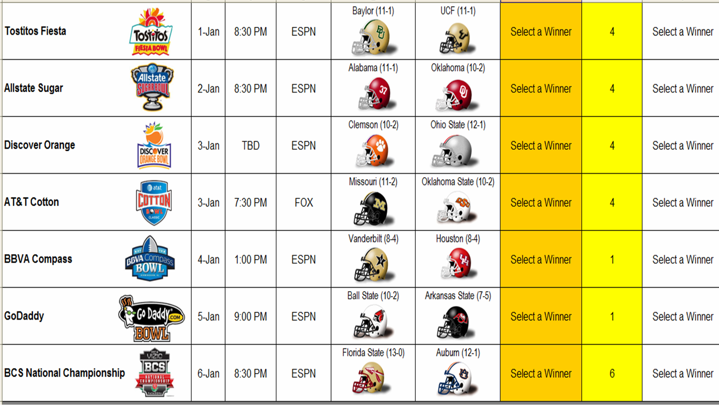espn college football rankings 2015 bowl games on tv today