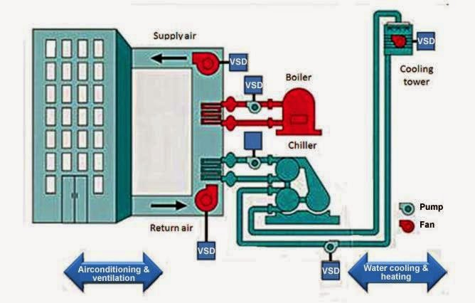 Chiller Hvac Diagram Electrical Drawing Wiring Diagram
