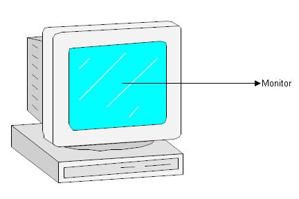 What are computer output devicesexplain its different types with all computer topics ccuart Images