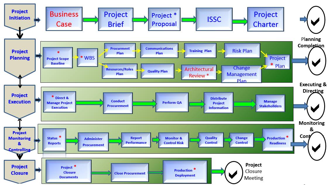 Improving Enterprise Business Process Management Systems: Is ...