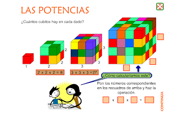 http://www.gobiernodecanarias.org/educacion/3/WebC/eltanque/laspotencias/inicio/potencias_p.html