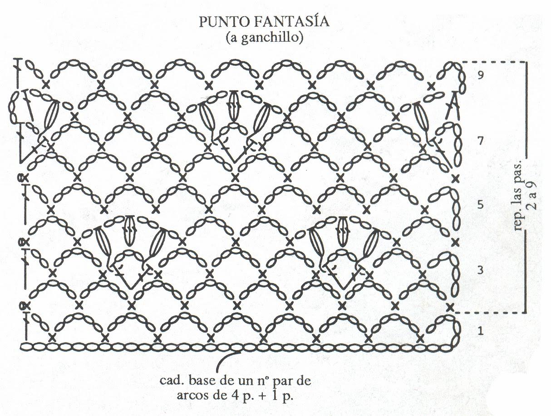 Crochet, ganchillo, tejido, blusa, dama, diagrama, lana.