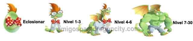 imagen de crecimiento del angry dragon