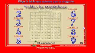 REPASA LAS TABLAS