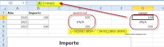 Algo más sobre Celdas ocultas y vacías en un gráfico de Excel.