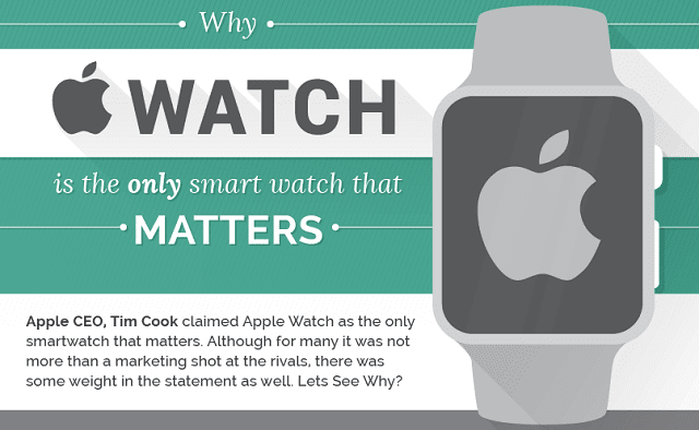Why Apple Watch Matters?