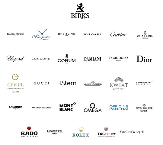 Fiazs Fashion Blog Brand Logos
