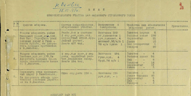 204 фронтовой запасной стрелковый полк: