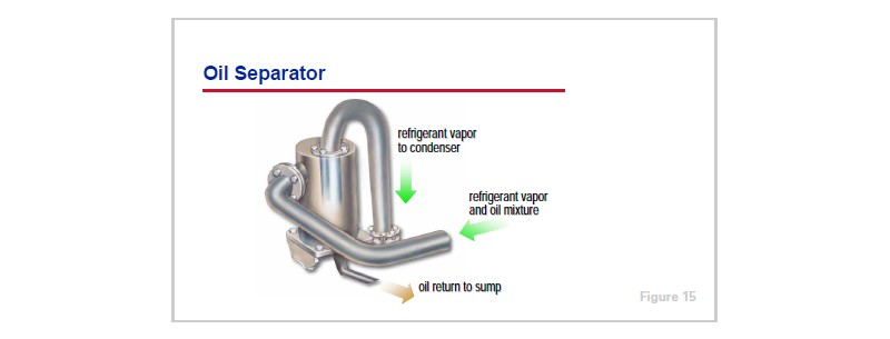 water chillers trane oil separator
