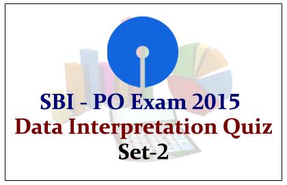 data interpretation questions with solutions pdf