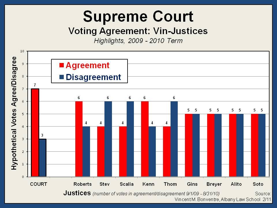 New York Court Watcher Supreme Court Highlightspart 16 Full