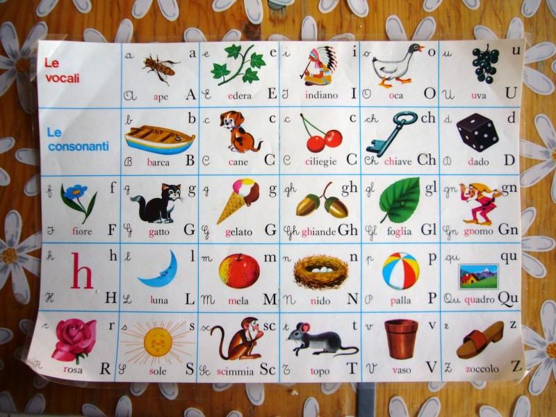Favoloso Voglio Una Mela Blu: La tovaglietta di cartoncino plastificato fai  BL37