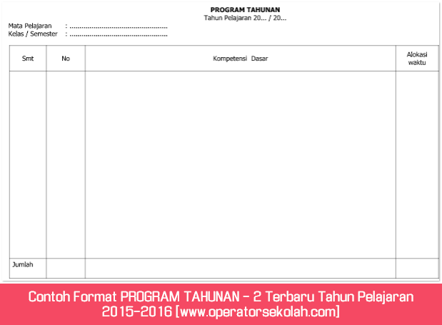 Contoh Format PROGRAM TAHUNAN - 2 Terbaru Tahun Pelajaran 2015-2016 [www.operatorsekolah.com]