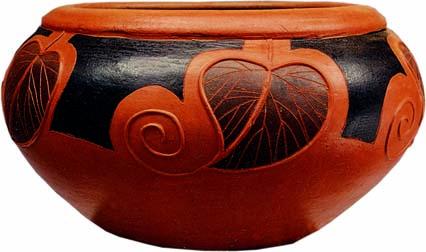 Pottery of Prof. Chandrajeewa