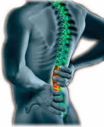Cara Mengatasi sakit Pada Pinggang