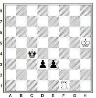 Estudio artístico de ajedrez, maniobra de Prokes