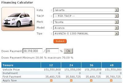 Ocimnet - Daftar Harga Mobil Bekas dan Mobil Baru Toyota Terbaru