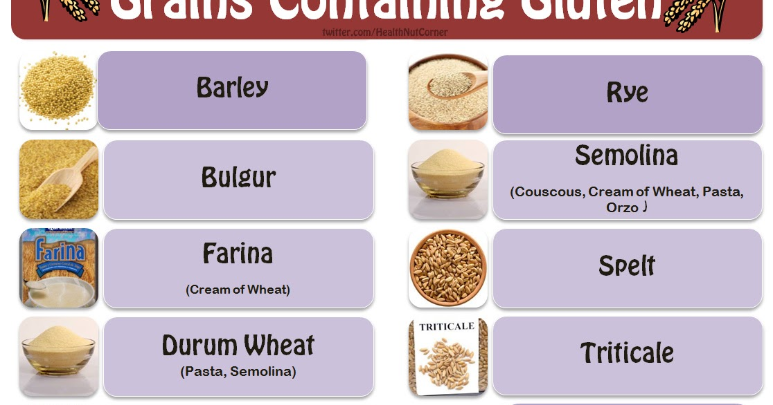 Image Result For Bread And Grains